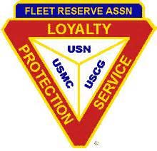 Loyalty essay army surplus